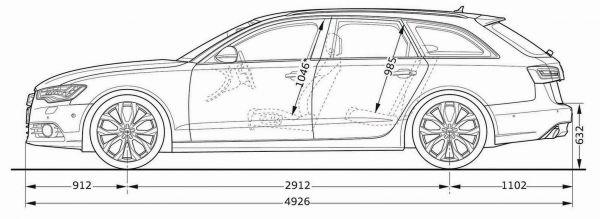 Audi A6 Avant Abmessungen