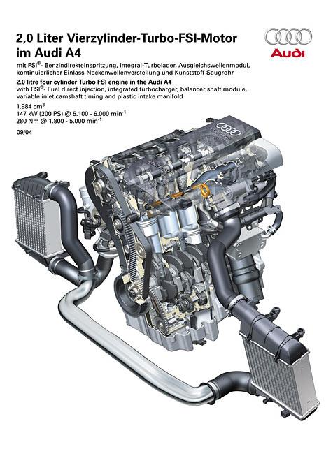 2007 Vw Gti Engine Diagram Audi A4 2 0 Tfsi Quattro Technische Daten Abmessungen