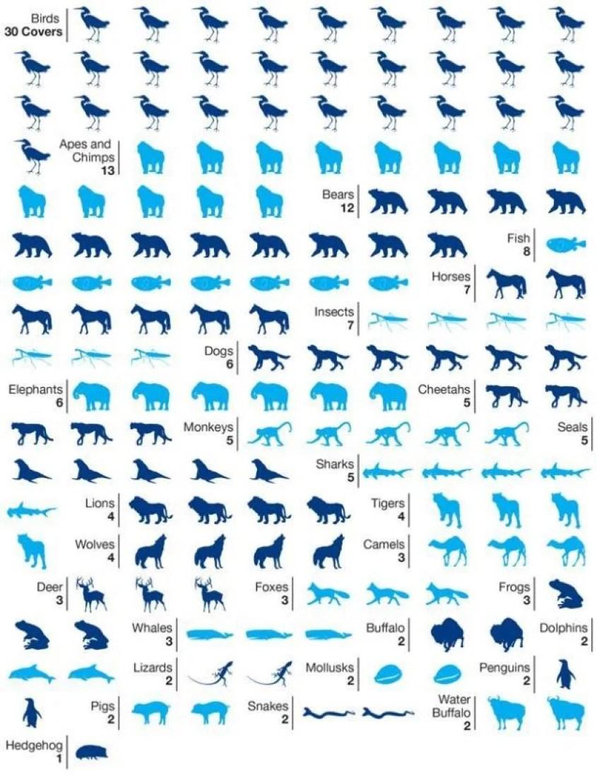 Animals in nature