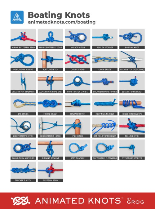 small resolution of boating knots