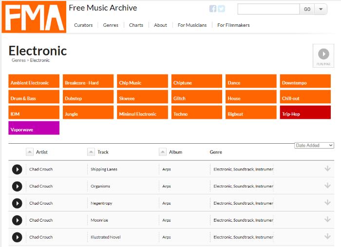 Animation-figurines-Decors_trouver-musiques-gratuites-Free-Music-Archive