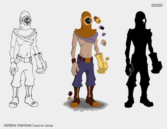 Visual Development Artist Animation Insider – Job Description for Animator