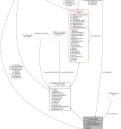 collaboration graph [ 1262 x 1725 Pixel ]