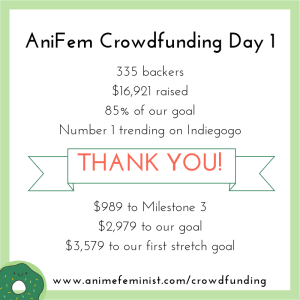 """Image of text in branded AniFem colours, saying: """"AniFem Crowdfunding Day 1. 335 backers, $16,921 raised, 85% of our goal, Number 1 trending on Indiegogo. THANK YOU! $989 to Milestone 3, $2,979 to our goal, $3,579 to our first stretch goal. www.animefeminist.com/crowdfunding."""""""