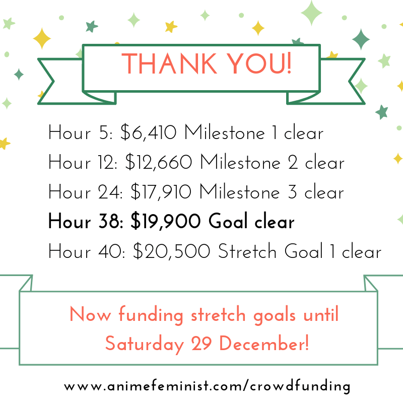 "Image featuring text in AniFem branded colours, saying: ""THANK YOU! Hour 5: $6,410 Milestone 1 clear. Hour 12: $12,660 Milestone 2 clear. Hour 24: $17,910 Milestone 3 clear. Hour 38: $19,900 Goal clear. Hour 40: $20,500 Stretch Goal 1 clear. Now funding stretch goals until Saturday 29 December! www.animefeminist.com"""