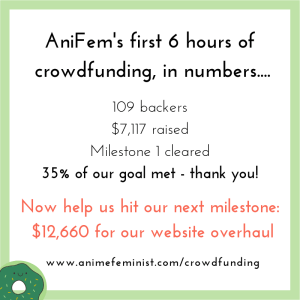 """Image of text in AniFem branded colours: """"AniFem's first 6 hours of crowdfunding, in numbers... 109 backers, $7,117 raised, Milestone 1 cleared, 35% of our goal met - thank you! Now help us hit our next milestone: $12,660 for our website overhaul. www.animefeminist.com/crowdfunding."""""""