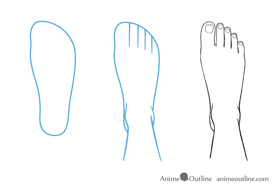 How to Draw Anime and Manga Feet From Different Views