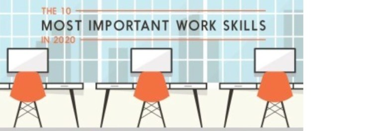 10 Most Important Workskills in 2020