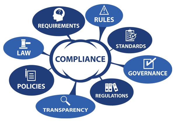 The Top Five SOC 2 Compliance Questions Answered