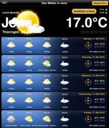 Wetteraussichten