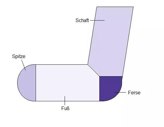Socken Häkeln Eine Grundanleitung