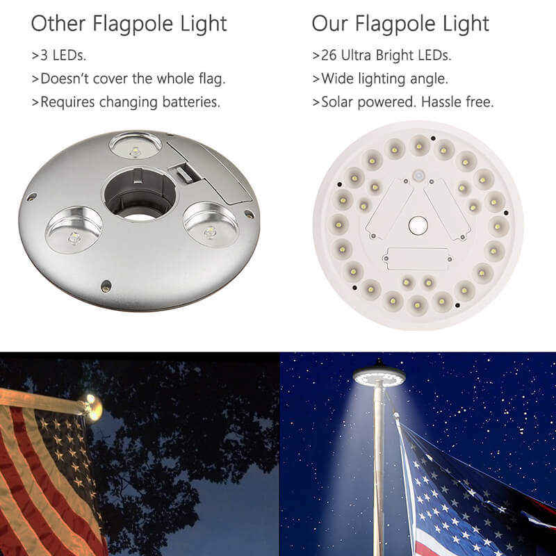 Flagpole Lighting