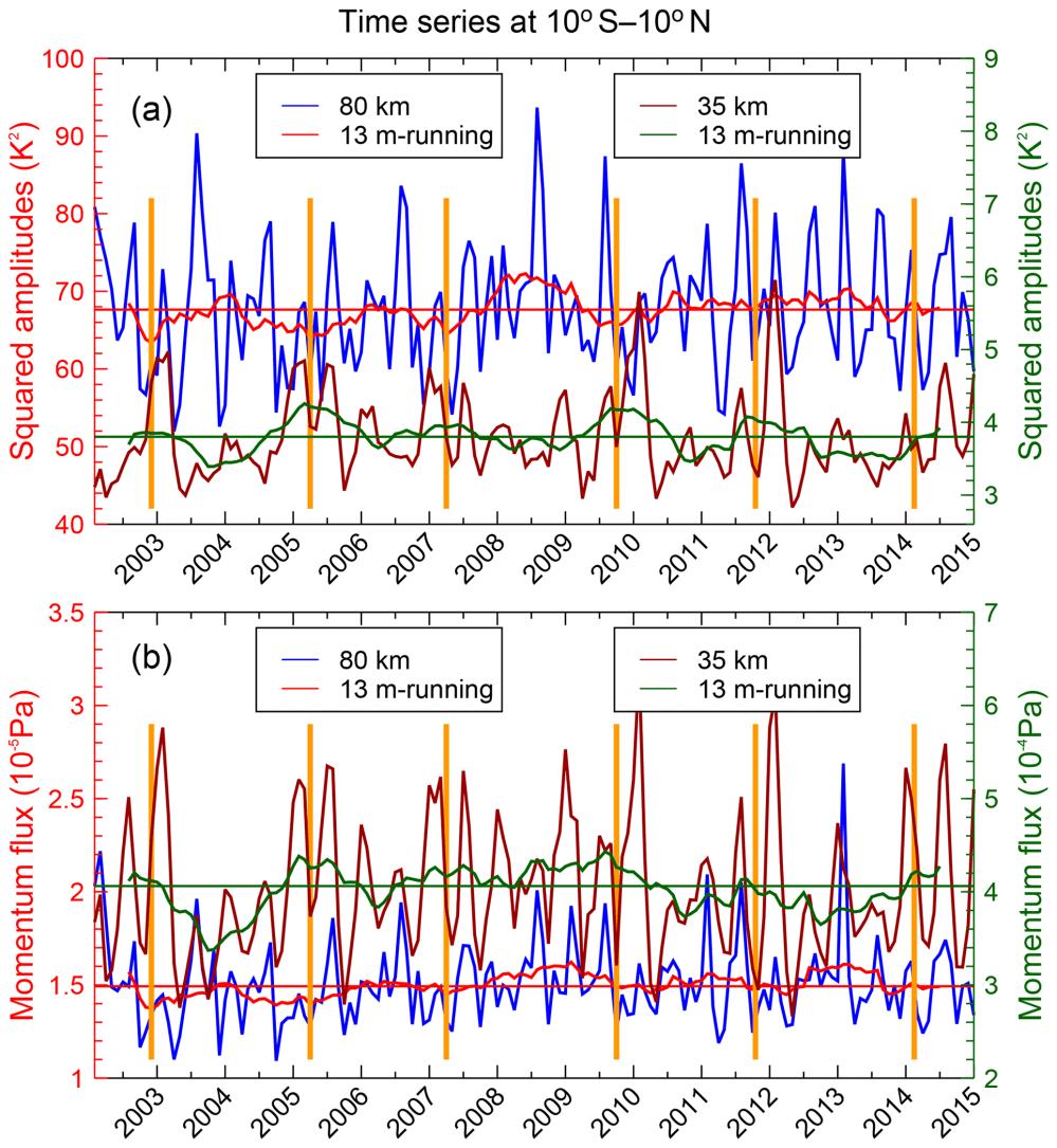 medium resolution of https www ann geophys net 37 487