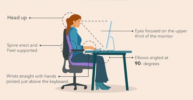 Posture for backcare