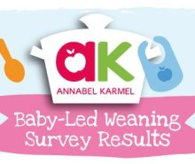 Statistics on Baby Led Weaning