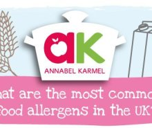 Infographic: The Most Common Food Allergens in the UK