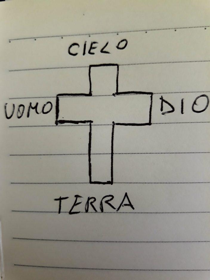 la croce è la chiave per farsi santi