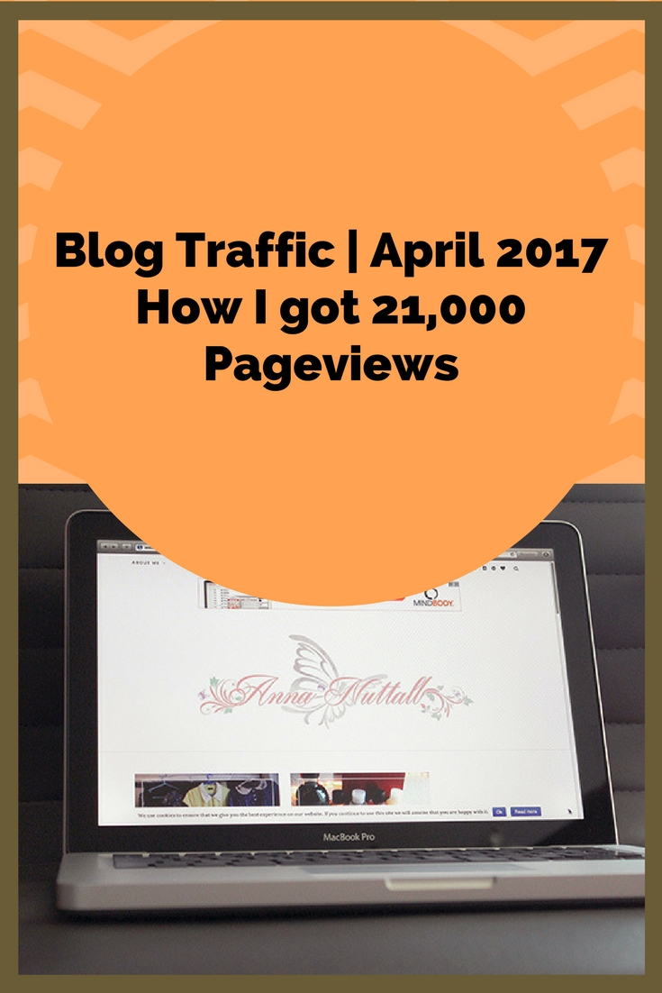 April blog traffic