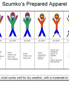 also  handy guide to dressing for michigan weather rain snow or shine rh annarbor