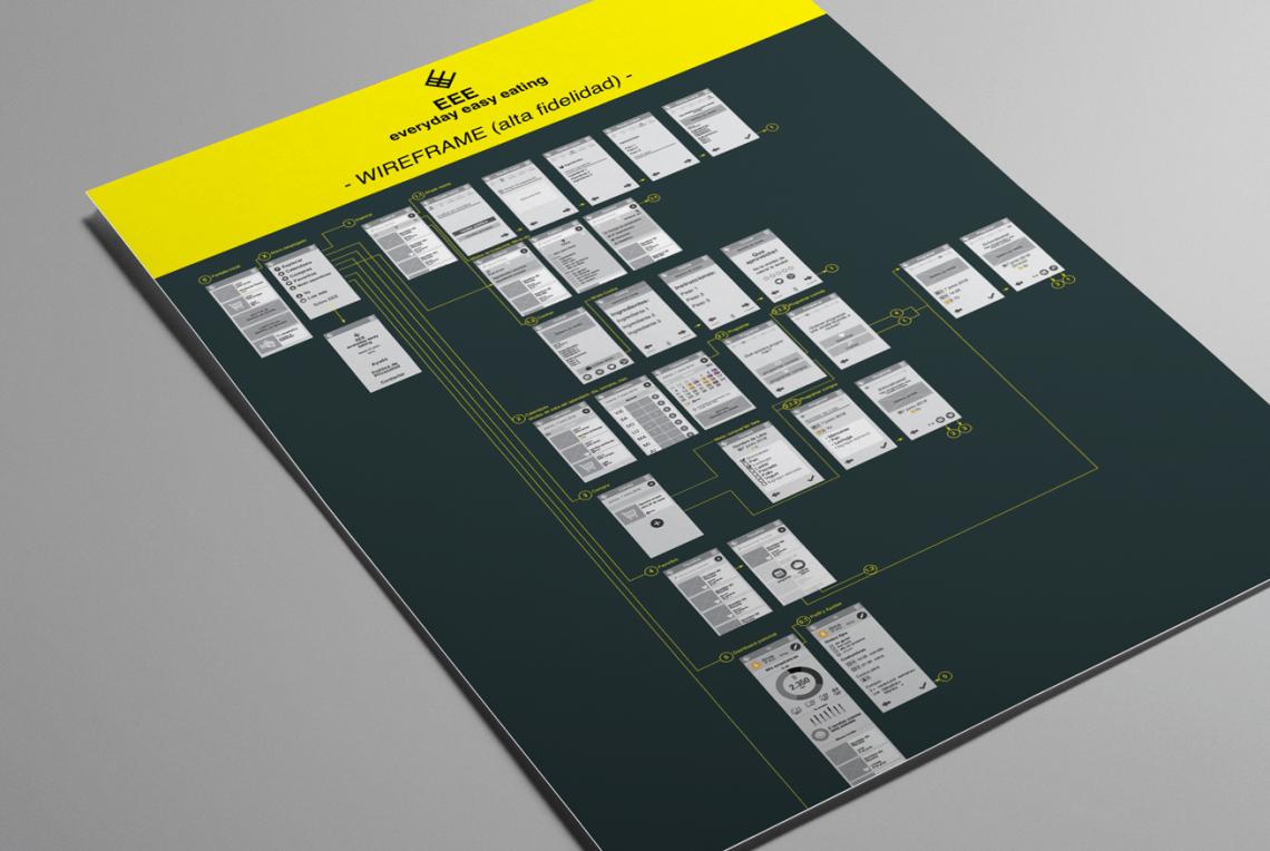 wireframe design EEE