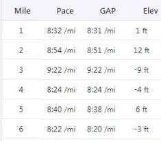 1-6 miles