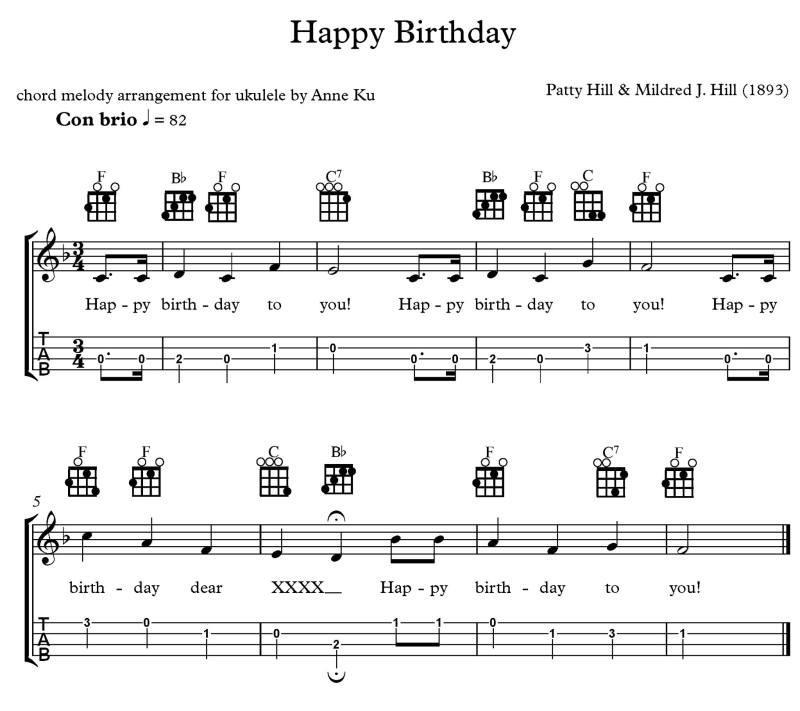 How To Play Happy Birthday Ukulele Chords Howsto