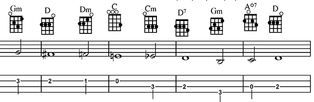 For A Treble Instrument Such As The Soprano Concert Or Tenor Ukulele The Chords In First Position Will Not Retain This Bline Unless It Could