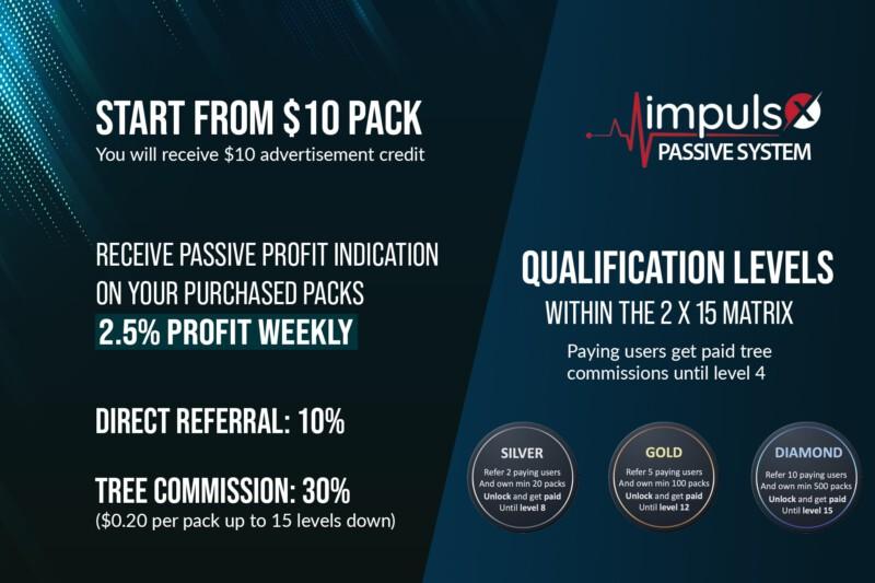 Lees meer over het artikel ImpulsX review
