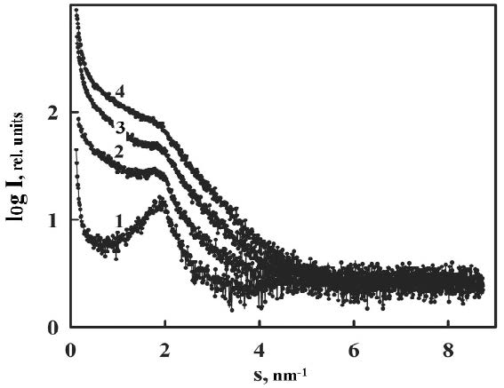 Negatively Charged Gold Nanoparticles
