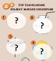 Top 10 reasons people overspend on vacation