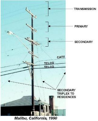 telephone pole diagram chevy cobalt starter wiring utility poles joint ii
