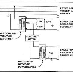 Schematic Diagram Of Electrical Wiring Whelen Edge 9000 Utility Poles Catv Power Supply