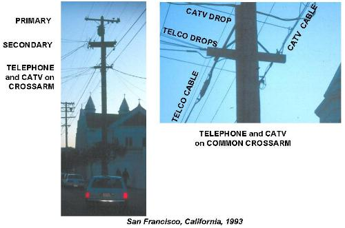 telephone pole diagram trailer lights wiring 5 pin utility poles joint v