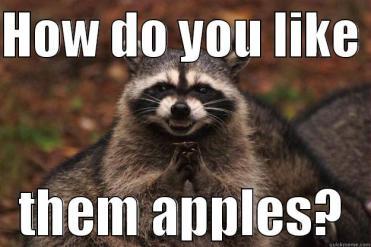 annuity apples