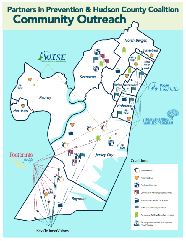 Coalition Program Map