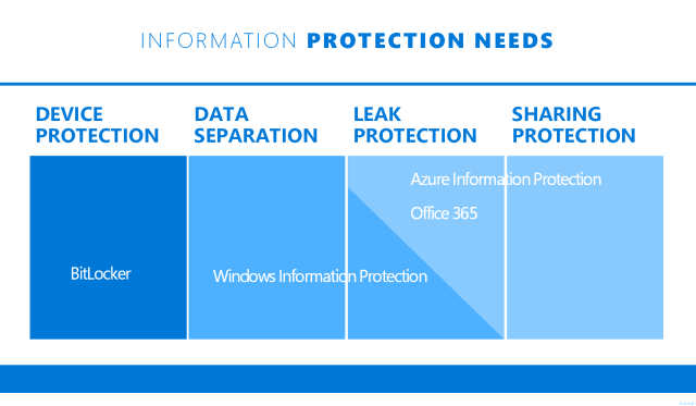 Windows10_Protection_WIP_1