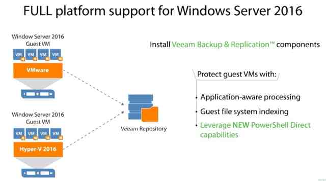 server_2016_support_veeam_backup_and_replication