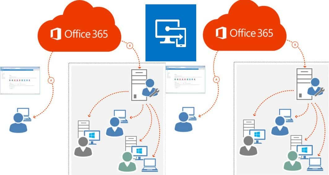 hyper v network diagram semi trailer plug wiring 7 way how to deploy office 365 pro plus suite windows 10 via intune a video experience - anoopcnair.com