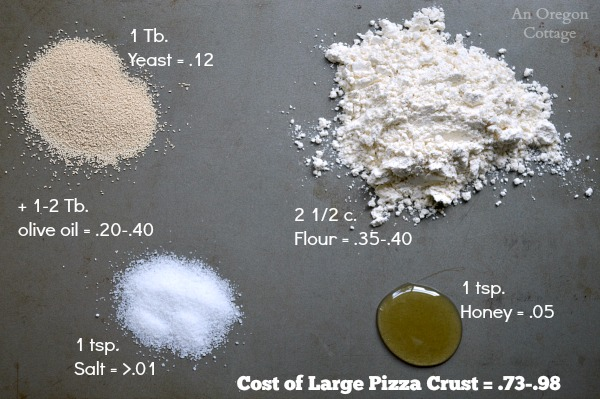 Easy Pizza Crust Ingredient Cost Breakdown - think of this the next time you order a $20 pizza!