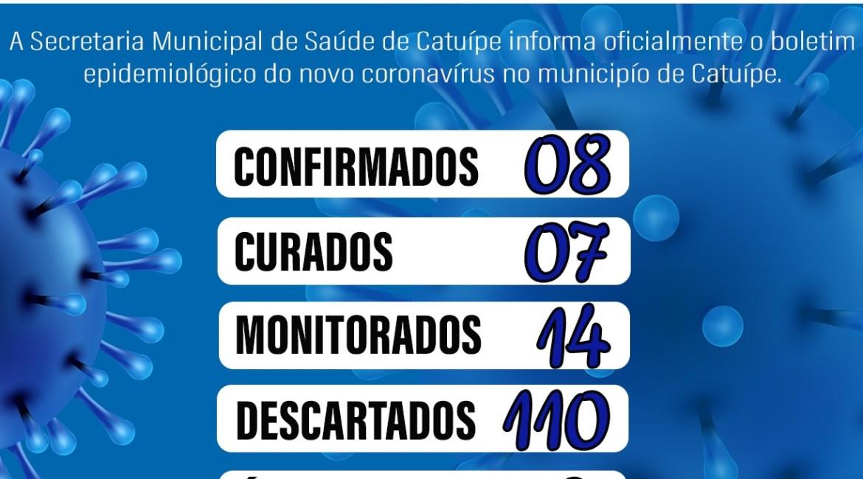 Boletim epidemiológico – CATUÍPE – 10/07/2020