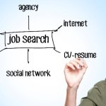 A Modern Guide To Successful Job Search