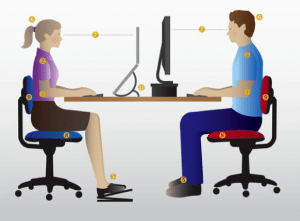 posture chair work p pod office ergonomics ansell chiropractic correct