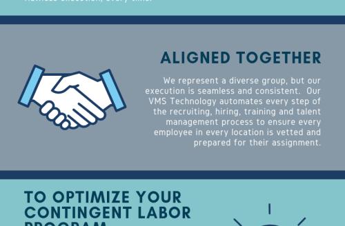 About Anserteam Workforce Solutions