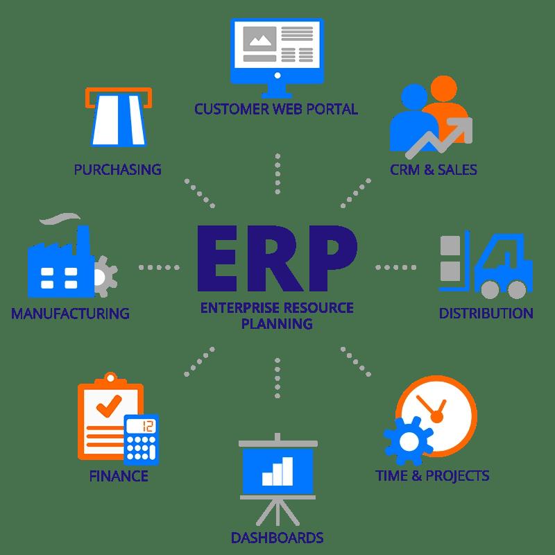 ERP Graphic Web