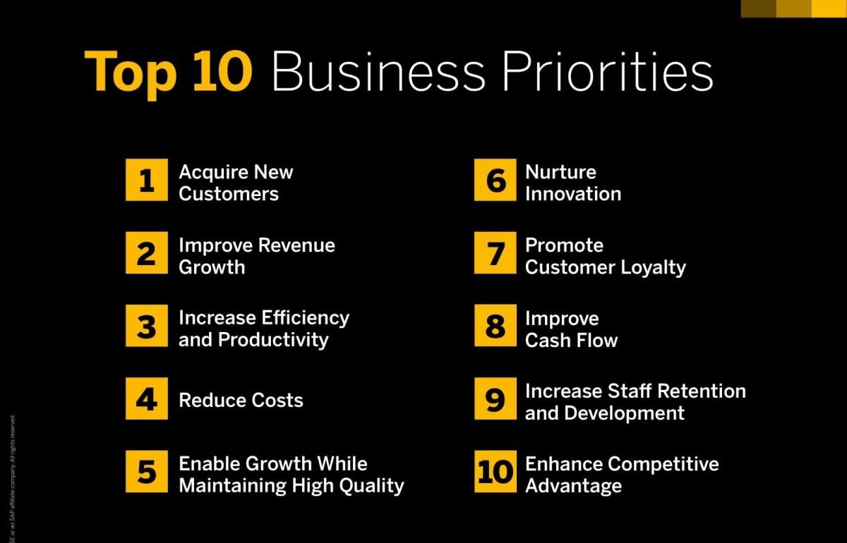 eBook_Top10_BusinessGoalsForSMEs_Partner_-03