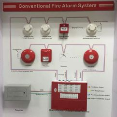 Conventional Fire Alarm Panel Wiring Diagram Auto Electrical Symbols New System Solution