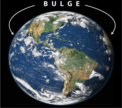 Image result for earth bulge