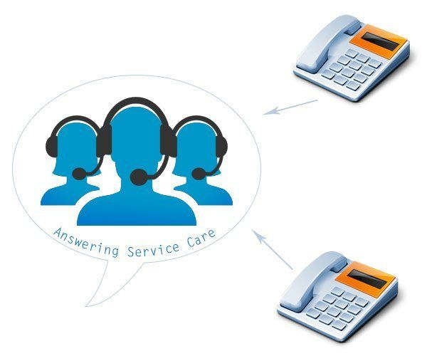Call Forwarding to the Answering Service