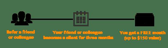 Answering Service Care Referral Program