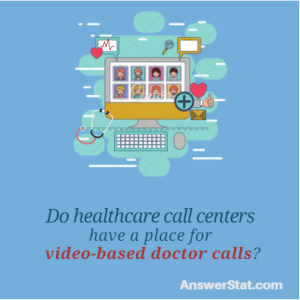 Video-Based Doctor Visits